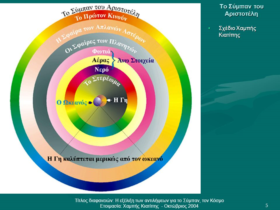 Τίτλος διαφανειών: Η εξέλιξη των αντιλήψεων για το Σύμπαν, τον Κόσμο Ετοιμασία: Χαμπής Κιατίπης - Οκτώβριος 2004 16 Ο μύθος του Άτλαντα •Στο μύθο για τον Άτλαντα, ο Άτλαντας είχε τιμωρηθεί από το Δία πάει στα πέρατα του κόσμου κάπου στη Δύση και να κρατάει ψηλά πάνω από τους ώμους του ή πάνω στους ώμους του τον ουρανό ή τον ουρανό και τη γη.