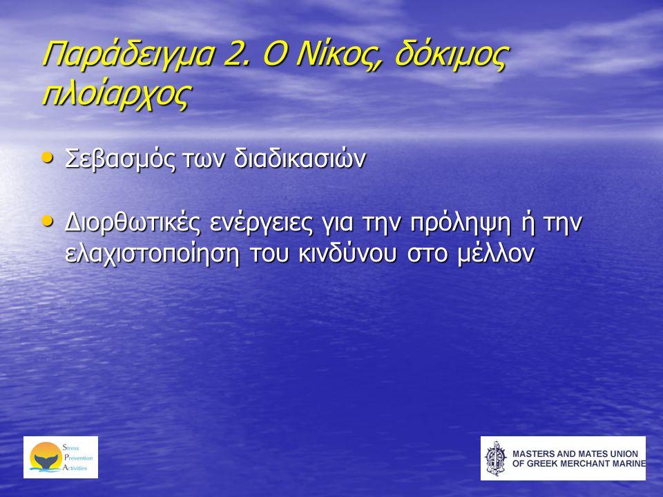 Παράδειγμα 2. Ο Νίκος, δόκιμος πλοίαρχος • Σεβασμός των διαδικασιών • Διορθωτικές ενέργειες για την πρόληψη ή την ελαχιστοποίηση του κινδύνου στο μέλλ