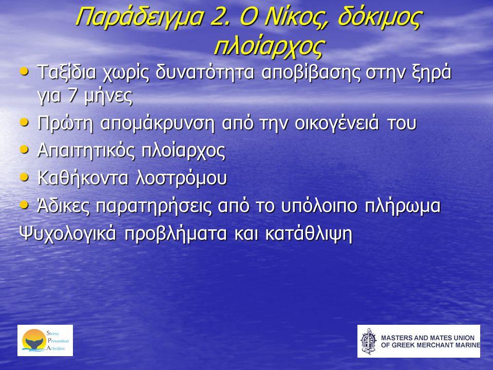 Παράδειγμα 2. Ο Νίκος, δόκιμος πλοίαρχος • Ταξίδια χωρίς δυνατότητα αποβίβασης στην ξηρά για 7 μήνες • Πρώτη απομάκρυνση από την οικογένειά του • Απαι