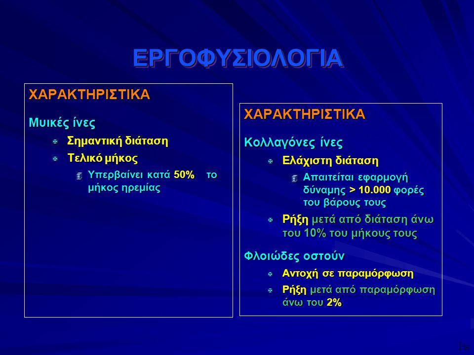 ΧΑΡΑΚΤΗΡΙΣΤΙΚΑ Μυικές ίνες X Σημαντική διάταση X Τελικό μήκος 4 Υπερβαίνει κατά 50% το μήκος ηρεμίας ΕΡΓΟΦΥΣΙΟΛΟΓΙΑΕΡΓΟΦΥΣΙΟΛΟΓΙΑ ΧΑΡΑΚΤΗΡΙΣΤΙΚΑ Κολλα