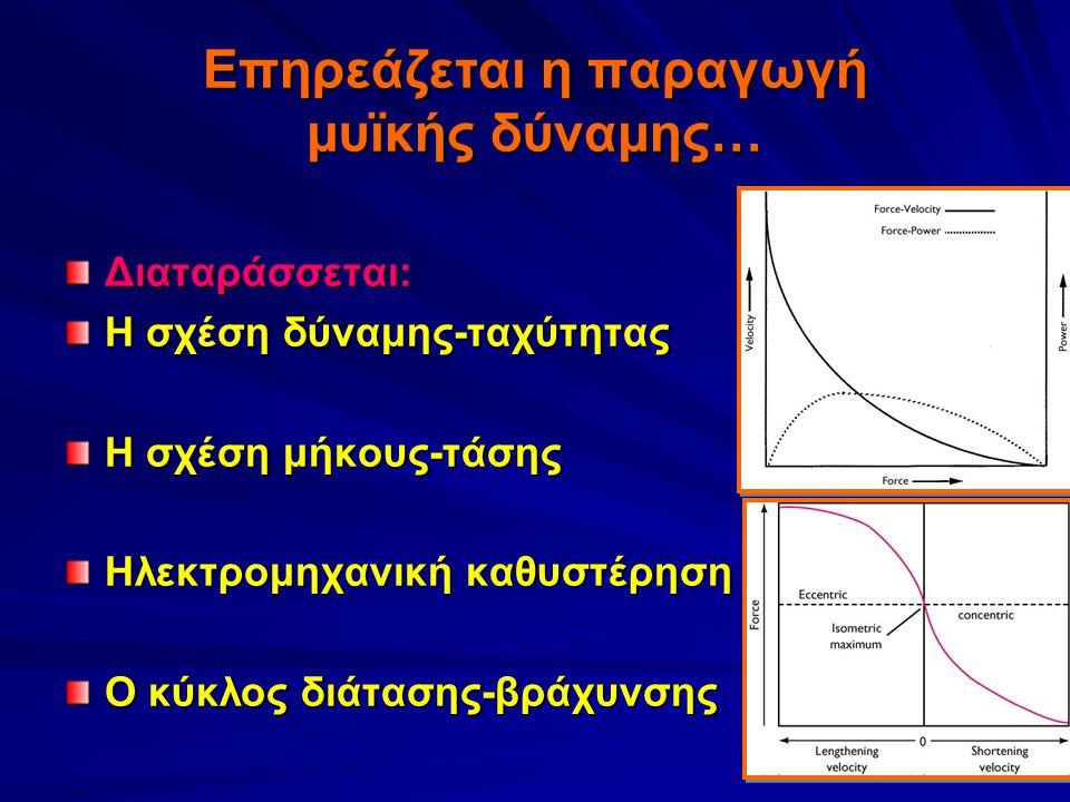 Επηρεάζεται η παραγωγή μυϊκής δύναμης… Διαταράσσεται: Η σχέση δύναμης-ταχύτητας Η σχέση μήκους-τάσης Ηλεκτρομηχανική καθυστέρηση Ο κύκλος διάτασης-βρά