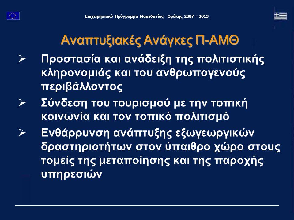 Επιχειρησιακό Πρόγραμμα Μακεδονίας - Θράκης 2007 - 2013 Αναπτυξιακές Ανάγκες Π-ΑΜΘ  Ενίσχυση της εξωστρέφειας και της καινοτομικότητας των επιχειρήσεων και προώθηση νέων επιχειρηματικών – παραγωγικών προτύπων  Αναβάθμιση των δεξιοτήτων του ανθρώπινου δυναμικού και δημιουργία νέων, παραγωγικών θέσεων απασχόλησης  Προσέλκυση ξένων επενδύσεων που στοχεύουν στις νέες γειτονικές αγορές