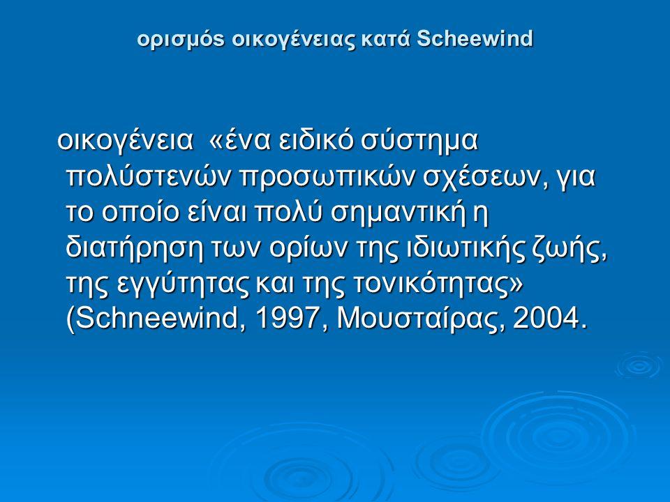 ορισμόs οικογένειας κατά Scheewind oικογένεια «ένα ειδικό σύστημα πολύστενών προσωπικών σχέσεων, για το οποίο είναι πολύ σημαντική η διατήρηση των ορί