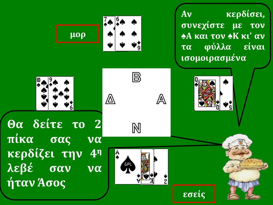 Θα δείτε το 2 πίκα σας να κερδίζει την 4 η λεβέ σαν να ήταν Άσος Αν κερδίσει, συνεχίστε με τον ♠ Α και τον ♠ Κ κι' αν τα φύλλα είναι ισομοιρασμένα εσε