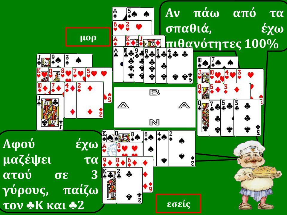 Αφού έχω μαζέψει τα ατού σε 3 γύρους, παίζω τον ♣ Κ και ♣ 2 Αν πάω από τα σπαθιά, έχω πιθανότητες 100% εσείς μορ
