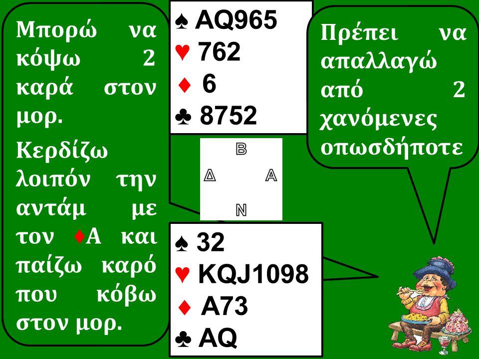 Μπορώ να κόψω 2 καρά στον μορ. Κερδίζω λοιπόν την αντάμ με τον ♦ Α και παίζω καρό που κόβω στον μορ. ♠ 32 ♥ KQJ1098  A73 ♣ AQ ♠ AQ965 ♥ 762  6 ♣ 875