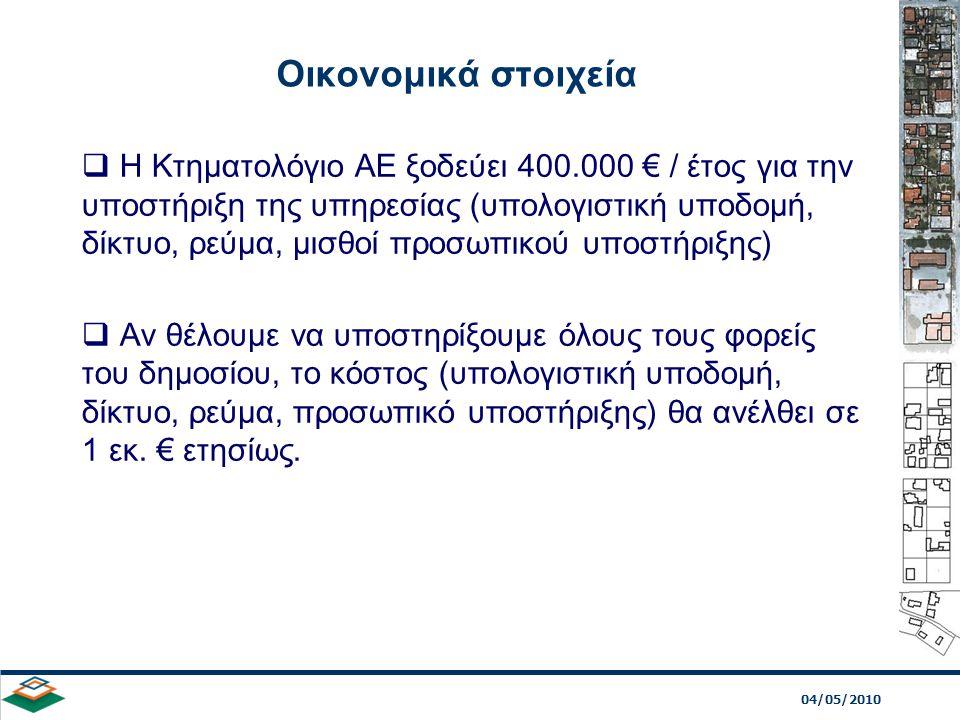 Οικονομικά στοιχεία  Η Κτηματολόγιο ΑΕ ξοδεύει 400.000 € / έτος για την υποστήριξη της υπηρεσίας (υπολογιστική υποδομή, δίκτυο, ρεύμα, μισθοί προσωπι