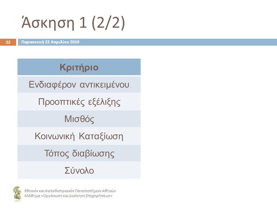Άσκηση 1 (2/2) 22 Εθνικόν και Καποδιστριακόν Πανεπιστήμιον Αθηνών Μάθημα « Οργάνωση και Διοίκηση Επιχειρήσεων » ΚριτήριοΒαρύτητα Ενδιαφέρον αντικειμένου35 Προοπτικές εξέλιξης30 Μισθός20 Κοινωνική Καταξίωση10 Τόπος διαβίωσης5 Σύνολο100 Παρασκευή 23 Απριλίου 2010