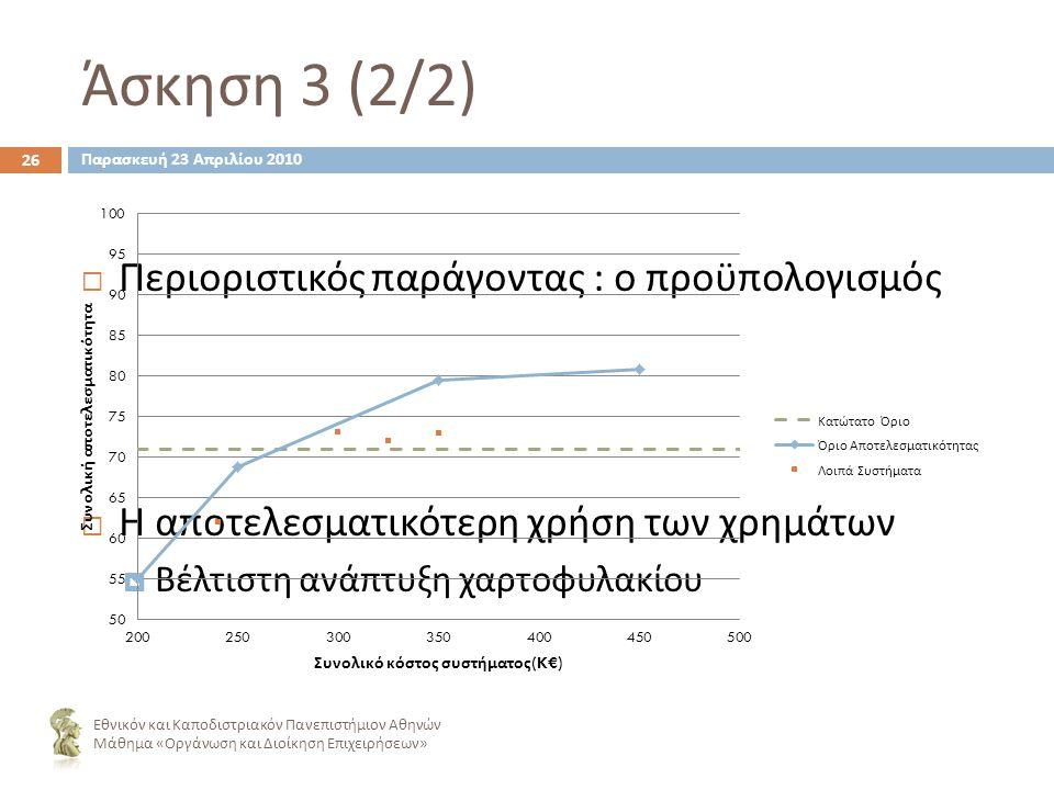 Άσκηση 3 (2/2) 26  Περιοριστικός παράγοντας : ο προϋπολογισμός  Η αποτελεσματικότερη χρήση των χρημάτων  Βέλτιστη ανάπτυξη χαρτοφυλακίου Εθνικόν και Καποδιστριακόν Πανεπιστήμιον Αθηνών Μάθημα « Οργάνωση και Διοίκηση Επιχειρήσεων » Παρασκευή 23 Απριλίου 2010