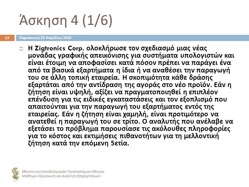 Άσκηση 4 (1/6) 27  Η Zigtronics Corp.