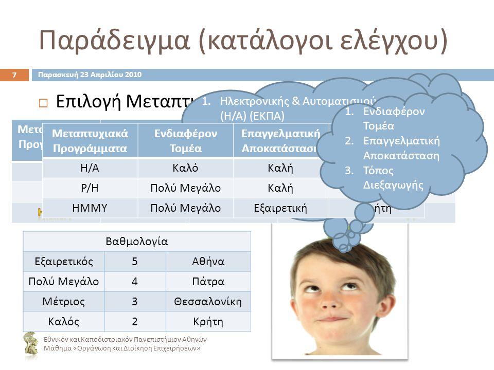 Ποια μετα π τυχιακά μ π ορώ να κάνω ; Παράδειγμα ( κατάλογοι ελέγχου ) ΕΕπιλογή Μεταπτυχιακού … 7 Εθνικόν και Καποδιστριακόν Πανεπιστήμιον Αθηνών Μάθημα « Οργάνωση και Διοίκηση Επιχειρήσεων » Ποια είναι τα κριτήρια ; Βαθμολογία Εξαιρετικός 5 Αθήνα Πολύ Μεγάλο 4 Πάτρα Μέτριος 3 Θεσσαλονίκη Καλός 2 Κρήτη Μεταπτυχιακά Προγράμματα Ενδιαφέρον Τομέα Επαγγελματική Αποκατάσταση Τόπος Διεξαγωγής Βαθμολογία Η/ΑΗ/Α 2259 425 452 1.