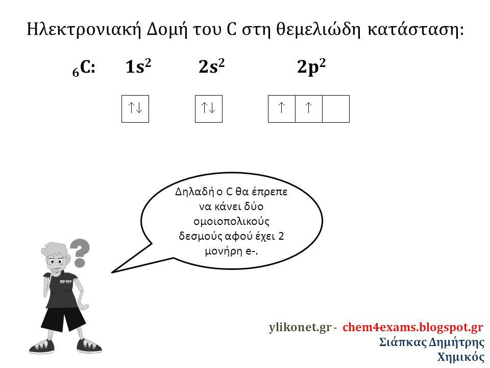 ΤΥΠΟΙ ΥΒΡΙΔΙΣΜΟΥ στο άτομο του C:  sp   Θεμελιώδης κατάσταση 1s 2s 2p + ενέργεια  1s  2s  2p x  2p z  2p y ylikonet.gr - chem4exams.blogspot.gr Σιάπκας Δημήτρης Χημικός
