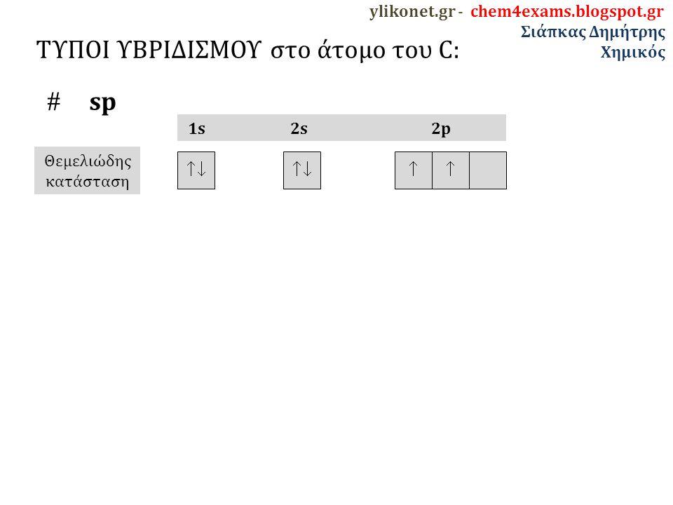 ΤΥΠΟΙ ΥΒΡΙΔΙΣΜΟΥ στο άτομο του C:  sp   Θεμελιώδης κατάσταση 1s 2s 2p ylikonet.gr - chem4exams.blogspot.gr Σιάπκας Δημήτρης Χημικός