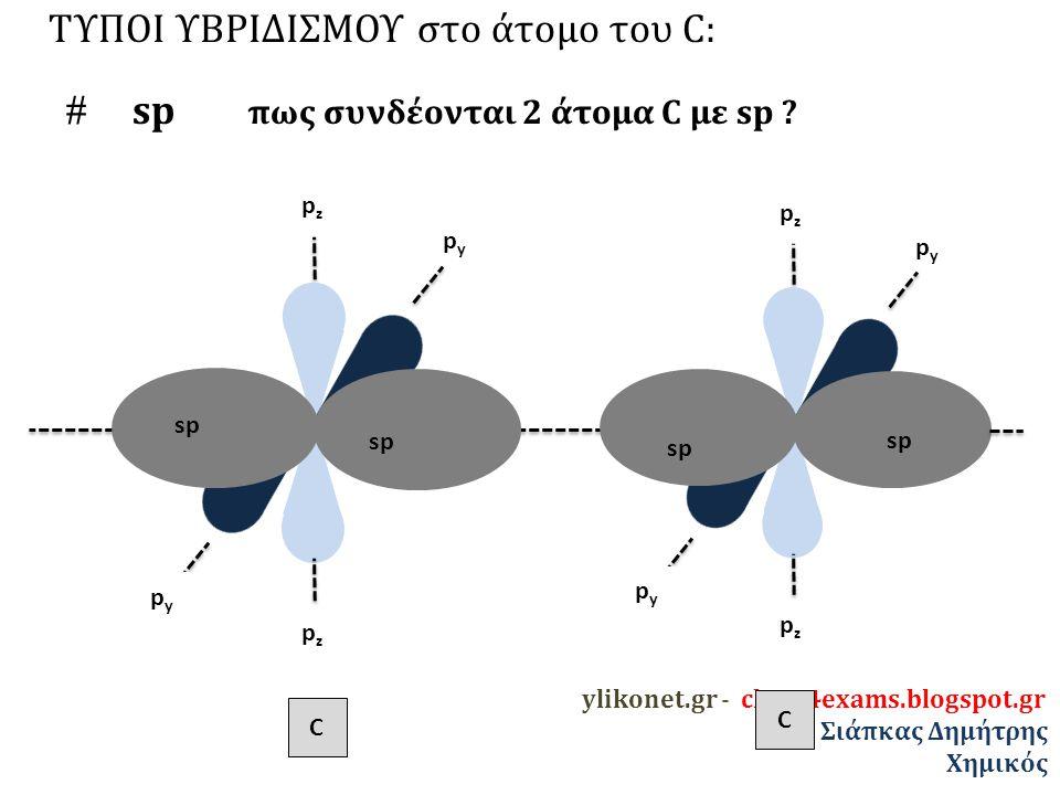 ylikonet.gr - chem4exams.blogspot.gr Σιάπκας Δημήτρης Χημικός C pzpz pzpz pypy pypy sp pzpz pzpz pypy pypy C ΤΥΠΟΙ ΥΒΡΙΔΙΣΜΟΥ στο άτομο του C:  sp πως συνδέονται 2 άτομα C με sp ?