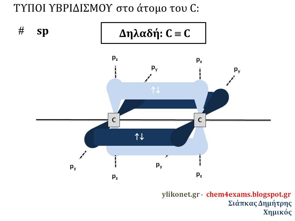 pzpz pzpz pypy pypy ΤΥΠΟΙ ΥΒΡΙΔΙΣΜΟΥ στο άτομο του C:  sp C pzpz pzpz pypy pypy Δηλαδή: C  C C  ylikonet.gr - chem4exams.blogspot.gr Σιάπκας Δημήτρης Χημικός