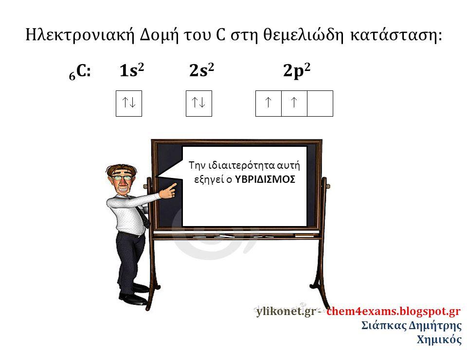 ΤΥΠΟΙ ΥΒΡΙΔΙΣΜΟΥ στο άτομο του C:  sp 2   Θεμελιώδης κατάσταση 1s 2s 2p + ενέργεια  1s υβριδικά μη υβριδικά  2s  2p x  2p z  2p y + υβριδισμός   sp 2    2p y ylikonet.gr - chem4exams.blogspot.gr Σιάπκας Δημήτρης Χημικός 1s