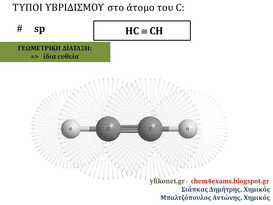 ΤΥΠΟΙ ΥΒΡΙΔΙΣΜΟΥ στο άτομο του C:  sp ΗC  CΗ ΓΕΩΜΕΤΡΙΚΗ ΔΙΑΤΑΞΗ: => ίδια ευθεία ylikonet.gr - chem4exams.blogspot.gr Σιάπκας Δημήτρης, Χημικός Μπαλτζόπουλος Αντώνης, Χημικός