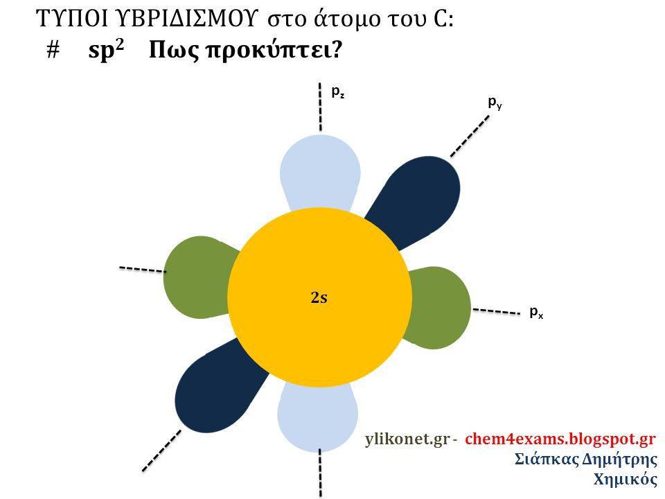 ΤΥΠΟΙ ΥΒΡΙΔΙΣΜΟΥ στο άτομο του C:  sp 2 Πως προκύπτει.