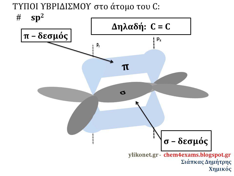 ylikonet.gr - chem4exams.blogspot.gr Σιάπκας Δημήτρης Χημικός π ΤΥΠΟΙ ΥΒΡΙΔΙΣΜΟΥ στο άτομο του C:  sp 2 pzpz σ – δεσμός π – δεσμός Δηλαδή: C = C