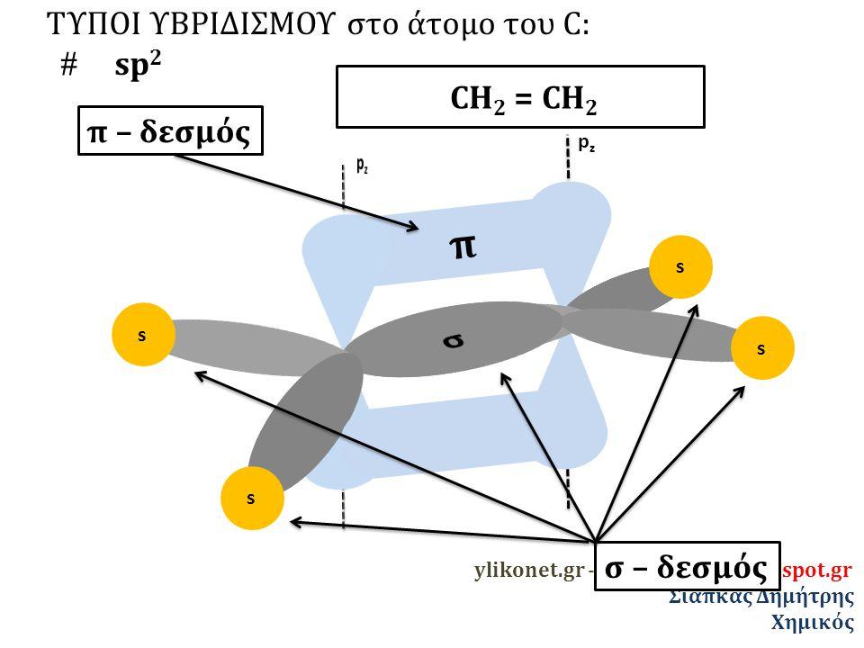 ylikonet.gr - chem4exams.blogspot.gr Σιάπκας Δημήτρης Χημικός π ΤΥΠΟΙ ΥΒΡΙΔΙΣΜΟΥ στο άτομο του C:  sp 2 pzpz σ – δεσμός π – δεσμός CΗ 2 = CΗ 2 s s s s