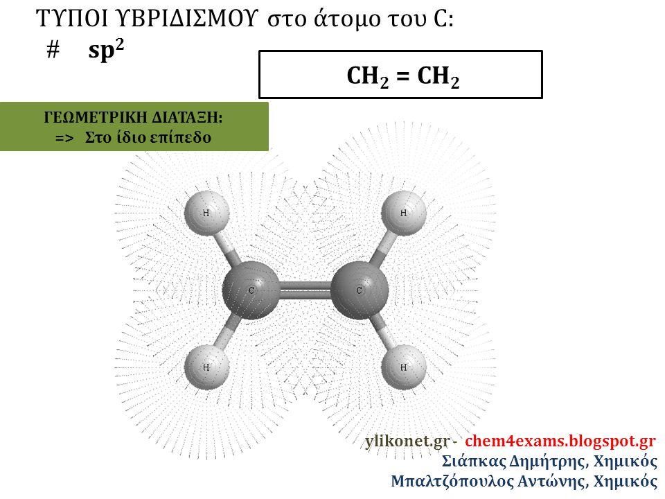 ΤΥΠΟΙ ΥΒΡΙΔΙΣΜΟΥ στο άτομο του C:  sp 2 CΗ 2 = CΗ 2 ΓΕΩΜΕΤΡΙΚΗ ΔΙΑΤΑΞΗ: => Στο ίδιο επίπεδο ylikonet.gr - chem4exams.blogspot.gr Σιάπκας Δημήτρης, Χημικός Μπαλτζόπουλος Αντώνης, Χημικός