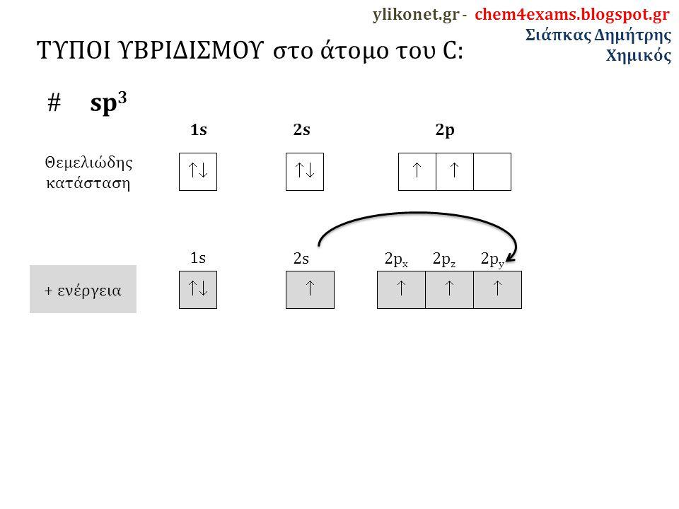 ΤΥΠΟΙ ΥΒΡΙΔΙΣΜΟΥ στο άτομο του C:  sp 3   Θεμελιώδης κατάσταση 1s 2s 2p + ενέργεια  1s  2s  2p x  2p z  2p y ylikonet.gr - chem4exams.blogspot.gr Σιάπκας Δημήτρης Χημικός