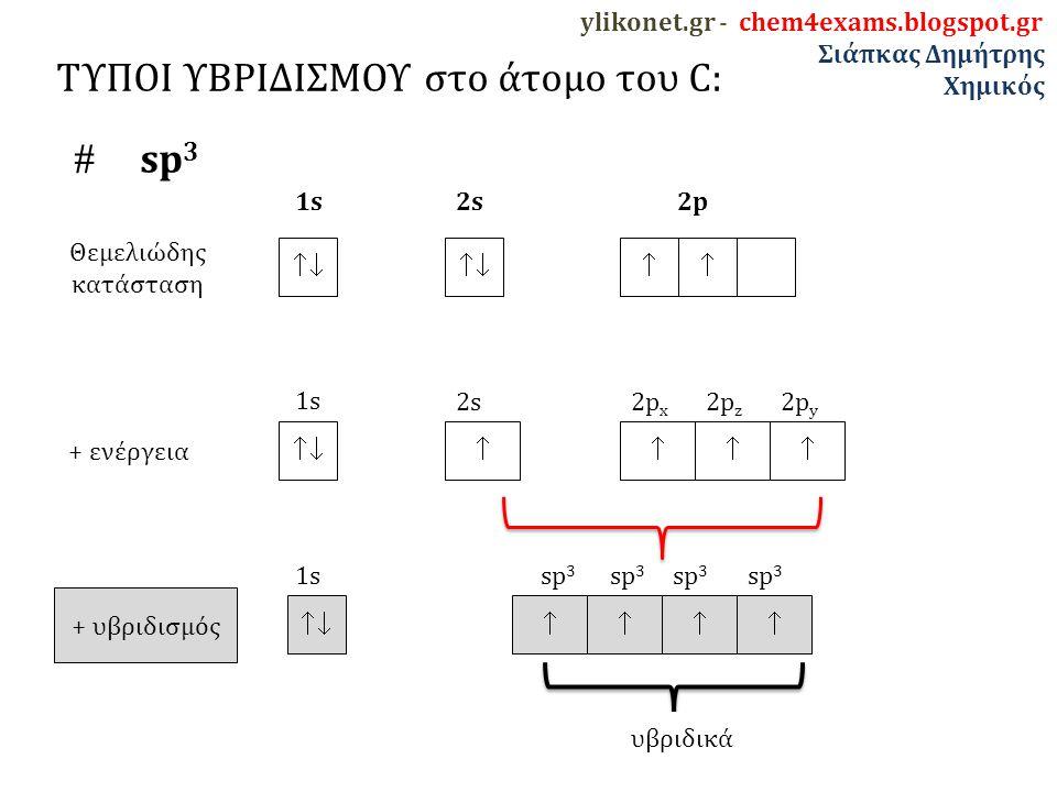 ΤΥΠΟΙ ΥΒΡΙΔΙΣΜΟΥ στο άτομο του C:  sp 3   Θεμελιώδης κατάσταση 1s 2s 2p + ενέργεια  1s υβριδικά  2s  2p x  2p z  2p y + υβριδισμός   sp 3    ylikonet.gr - chem4exams.blogspot.gr Σιάπκας Δημήτρης Χημικός 1s
