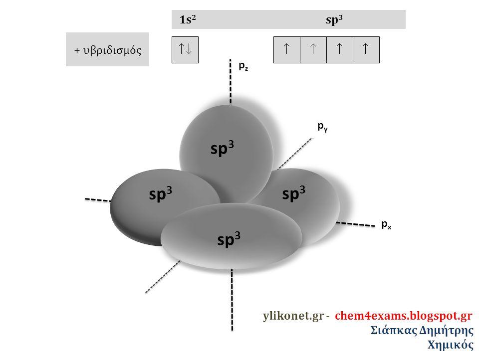 pypy pzpz pxpx sp 3 ylikonet.gr - chem4exams.blogspot.gr Σιάπκας Δημήτρης Χημικός + υβριδισμός  1s 2 sp 3