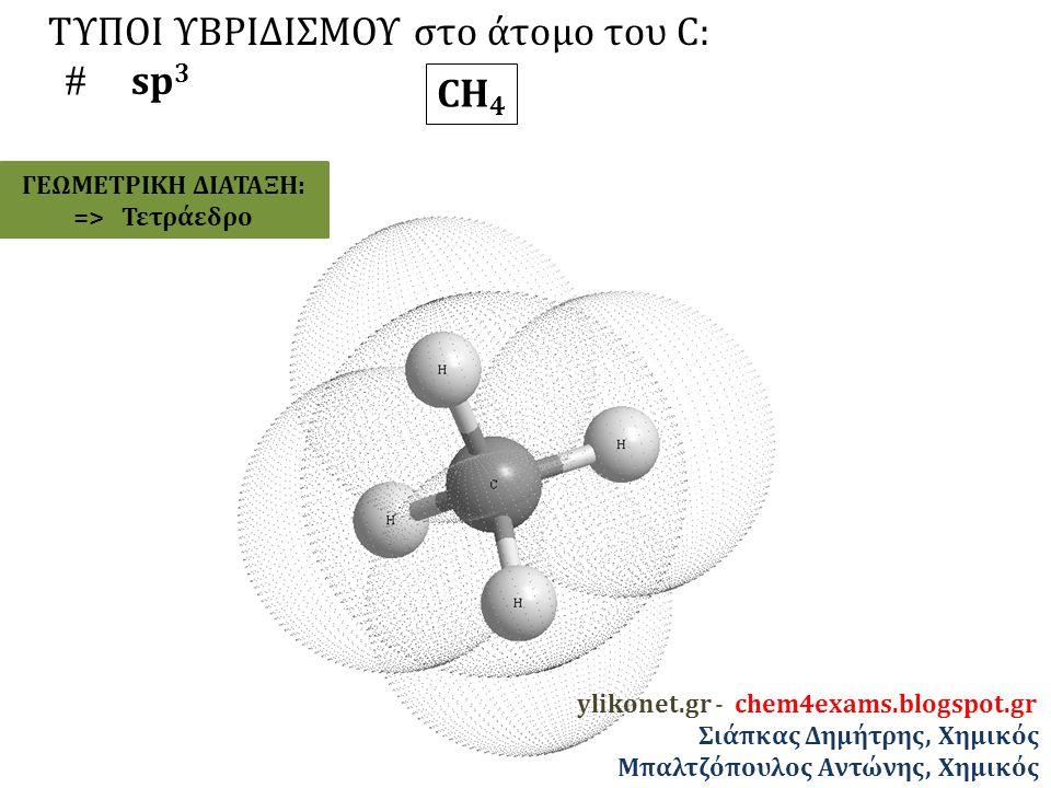 ylikonet.gr - chem4exams.blogspot.gr Σιάπκας Δημήτρης, Χημικός Μπαλτζόπουλος Αντώνης, Χημικός ΤΥΠΟΙ ΥΒΡΙΔΙΣΜΟΥ στο άτομο του C:  sp 3 CH 4 ΓΕΩΜΕΤΡΙΚΗ ΔΙΑΤΑΞΗ: => Τετράεδρο