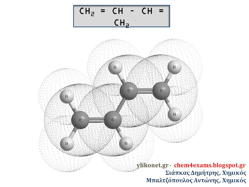 CH 2 = CH – CH = CH 2 ylikonet.gr - chem4exams.blogspot.gr Σιάπκας Δημήτρης, Χημικός Μπαλτζόπουλος Αντώνης, Χημικός