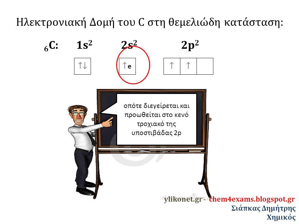 Ηλεκτρονιακή Δομή του C στη θεμελιώδη κατάσταση: 6 C: 1s 2 2s 2 2p 2   οπότε διεγείρεται και προωθείται στο κενό τροχιακό της υποστιβάδας 2p e ylikonet.gr - chem4exams.blogspot.gr Σιάπκας Δημήτρης Χημικός