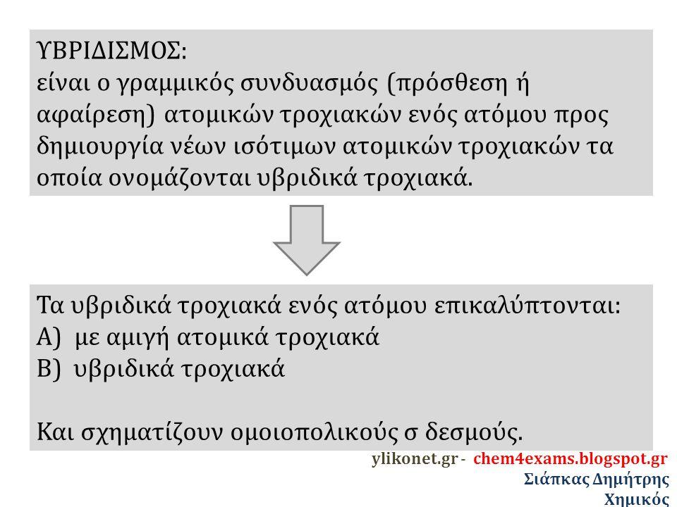 ΤΥΠΟΙ ΥΒΡΙΔΙΣΜΟΥ στο άτομο του C:  sp 2 pzpz σ – δεσμός  sp 2 p p ylikonet.gr - chem4exams.blogspot.gr Σιάπκας Δημήτρης Χημικός