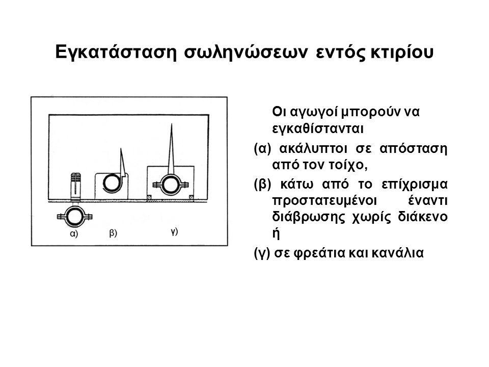 Εγκατάσταση σωληνώσεων εντός κτιρίου Oι αγωγοί μπορούν να εγκαθίστανται (α) ακάλυπτοι σε απόσταση από τον τοίχο, (β) κάτω από το επίχρισμα προστατευμένοι έναντι διάβρωσης χωρίς διάκενο ή (γ) σε φρεάτια και κανάλια