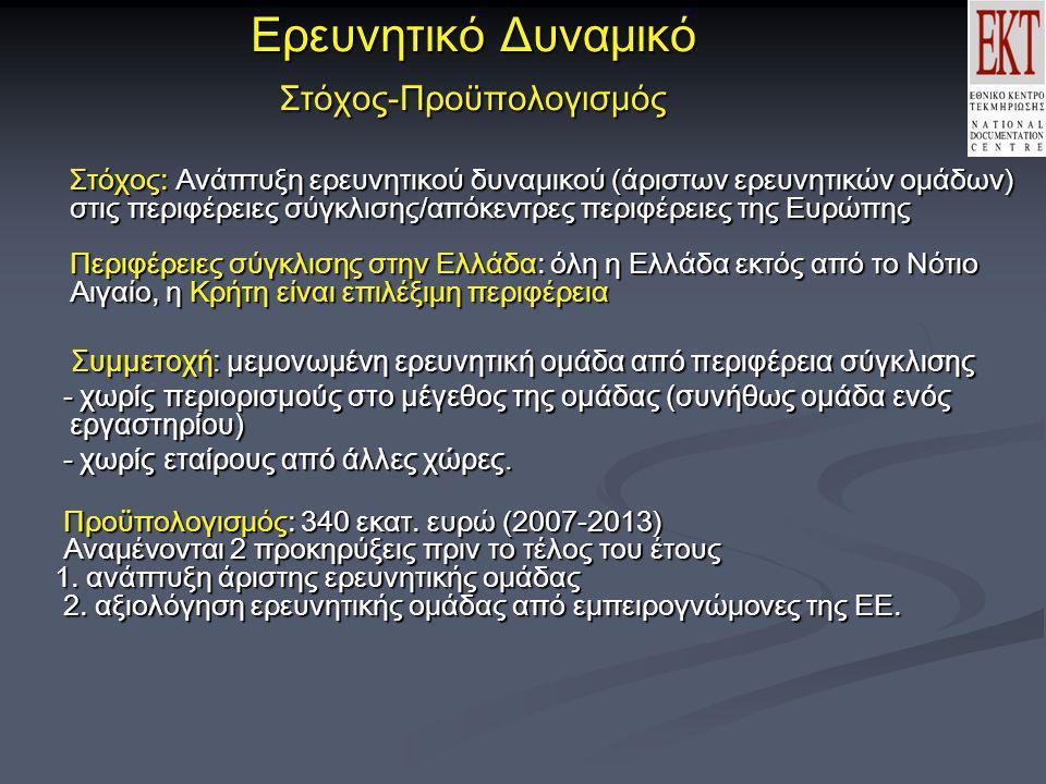 Ερευνητικό Δυναμικό Στόχος-Προϋπολογισμός Στόχος: Ανάπτυξη ερευνητικού δυναμικού (άριστων ερευνητικών ομάδων) στις περιφέρειες σύγκλισης/απόκεντρες περιφέρειες της Ευρώπης Περιφέρειες σύγκλισης στην Ελλάδα: όλη η Ελλάδα εκτός από το Νότιο Αιγαίο, η Κρήτη είναι επιλέξιμη περιφέρεια Στόχος: Ανάπτυξη ερευνητικού δυναμικού (άριστων ερευνητικών ομάδων) στις περιφέρειες σύγκλισης/απόκεντρες περιφέρειες της Ευρώπης Περιφέρειες σύγκλισης στην Ελλάδα: όλη η Ελλάδα εκτός από το Νότιο Αιγαίο, η Κρήτη είναι επιλέξιμη περιφέρεια Συμμετοχή: μεμονωμένη ερευνητική ομάδα από περιφέρεια σύγκλισης Συμμετοχή: μεμονωμένη ερευνητική ομάδα από περιφέρεια σύγκλισης - χωρίς περιορισμούς στο μέγεθος της ομάδας (συνήθως ομάδα ενός εργαστηρίου) - χωρίς περιορισμούς στο μέγεθος της ομάδας (συνήθως ομάδα ενός εργαστηρίου) - χωρίς εταίρους από άλλες χώρες.