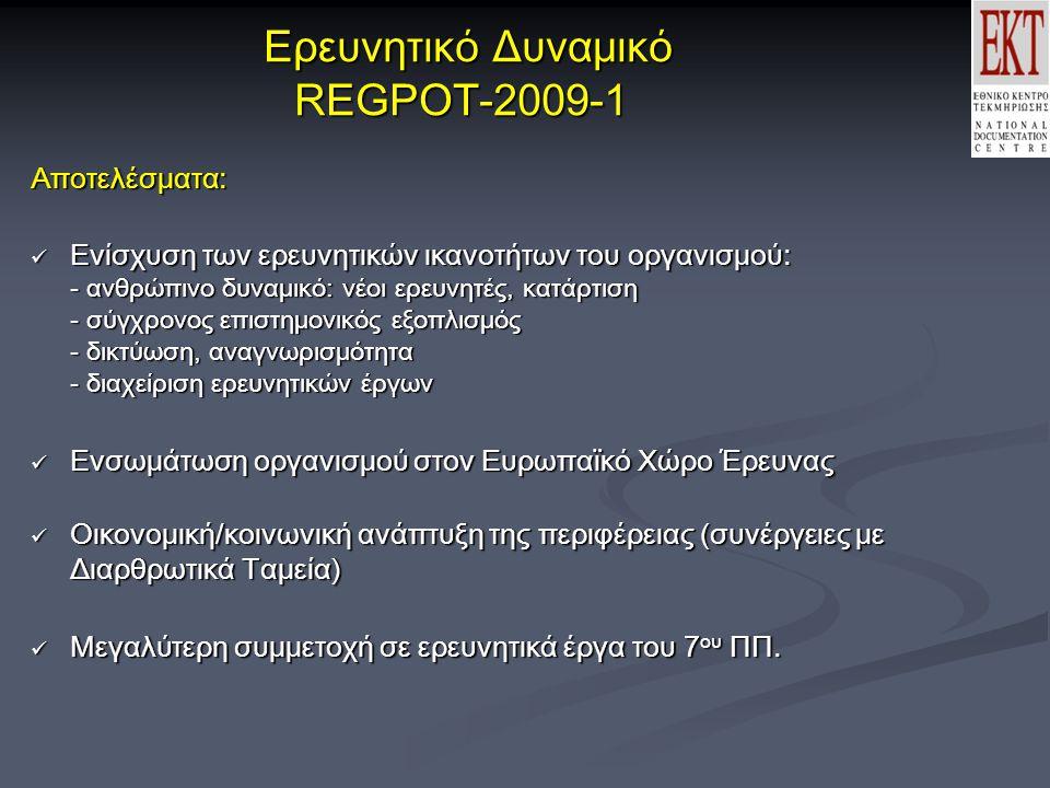 Περιφέρειες της Γνώσης REGIONS-2009-1 Περιφέρειες της Γνώσης REGIONS-2009-1 Αποτελέσματα (μακροπρόθεσμα):  Περιφερειακή οικονομική ανάπτυξη και ανταγωνιστικότητα με βάση την έρευνα  Εξυπηρέτηση τοπικών επιχειρηματικών αναγκών  Κινητοποίηση/συνέργεια τοπικών, εθνικών και κοινοτικών πόρων για την περιφερειακή ανάπτυξη  Αύξηση των επενδύσεων για την έρευνα  Ενσωμάτωση περισσότερων περιφερειών στον Ευρωπαϊκό Χώρο Έρευνας.