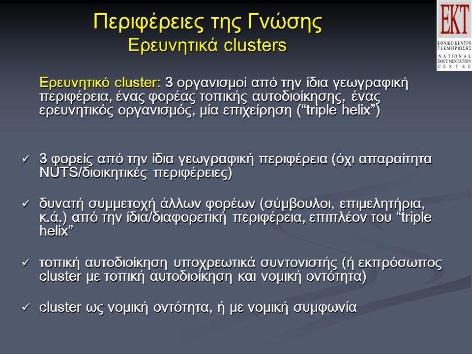 FP7 - REGIONAL Χρήσιμοι σύνδεσμοι  www.ekt.gr/fp7  cordis.europa.eu/fp7/ Πληροφορίες: Πληροφορίες: EKT: Γεωργία Τζένου/Αργυρώ Καραχάλιου Τηλ.: 210 7273965 E-mail: tzenou@ekt.gr EKT: Γεωργία Τζένου/Αργυρώ Καραχάλιου Τηλ.: 210 7273965 E-mail: tzenou@ekt.gr