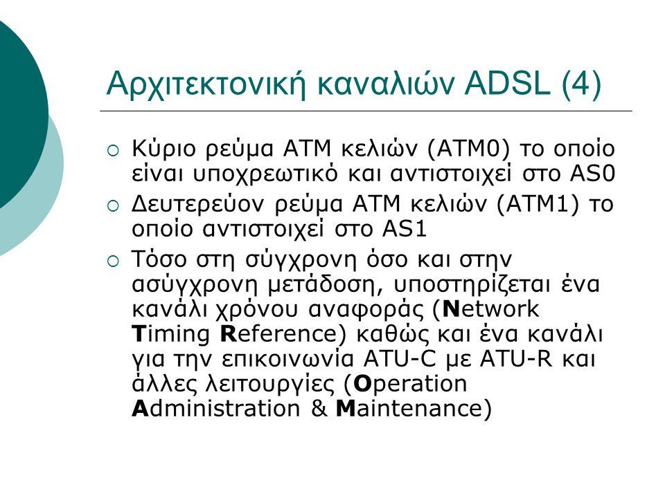 Αρχιτεκτονική καναλιών ADSL (4)  Kύριο ρεύμα ATM κελιών (ATM0) το οποίο είναι υποχρεωτικό και αντιστοιχεί στο AS0  Δευτερεύον ρεύμα ATM κελιών (ATM1