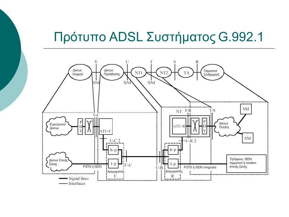 ADSL – Χαρακτηριστικά Καναλιού  Χωρητικότητα καναλιού είναι ο μέγιστος ρυθμός δεδομένων που μπορεί να μεταφέρει το κανάλι  Από το θεώρηµα του Shannon γνωρίζουµε ότι ο ρυθµός µετάδοσης σε ένα κανάλι εξαρτάται από το εύρος ζώνης και τον λόγο σήµατος προς θόρυβο Data Rate = B * log2(1+ S/N)