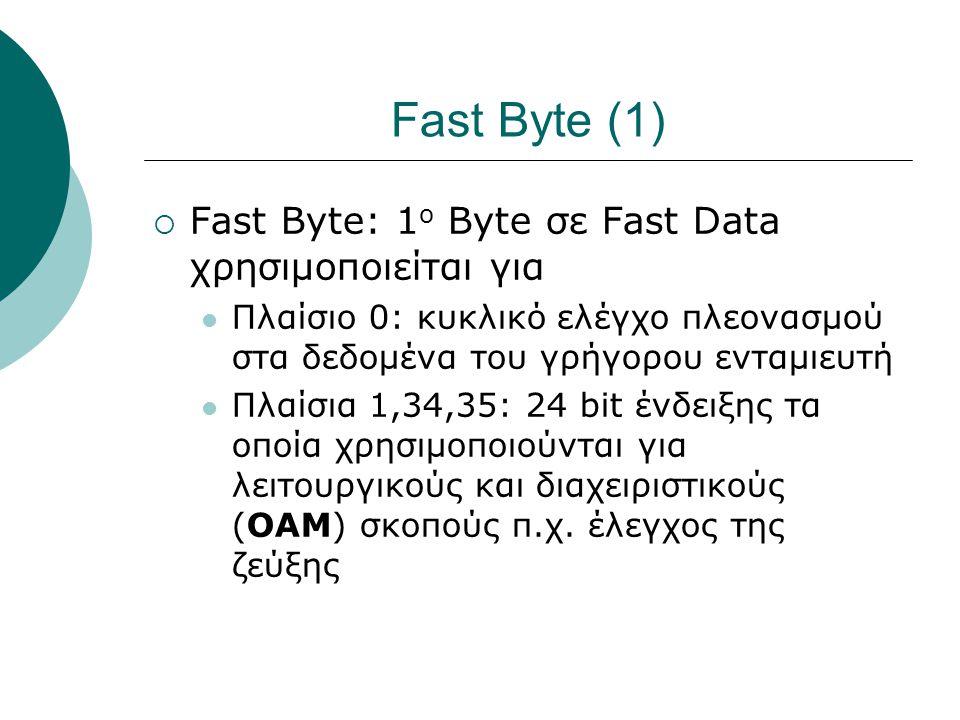 Fast Byte (1)  Fast Byte: 1 ο Byte σε Fast Data χρησιμοποιείται για  Πλαίσιο 0: κυκλικό ελέγχο πλεονασμού στα δεδομένα του γρήγορου ενταμιευτή  Πλα