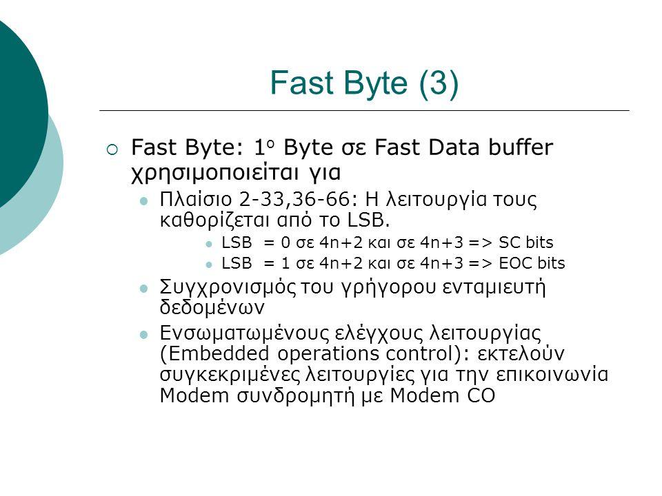 Fast Byte (3)  Fast Byte: 1 ο Byte σε Fast Data buffer χρησιμοποιείται για  Πλαίσιο 2-33,36-66: Η λειτουργία τους καθορίζεται από το LSB.  LSB = 0