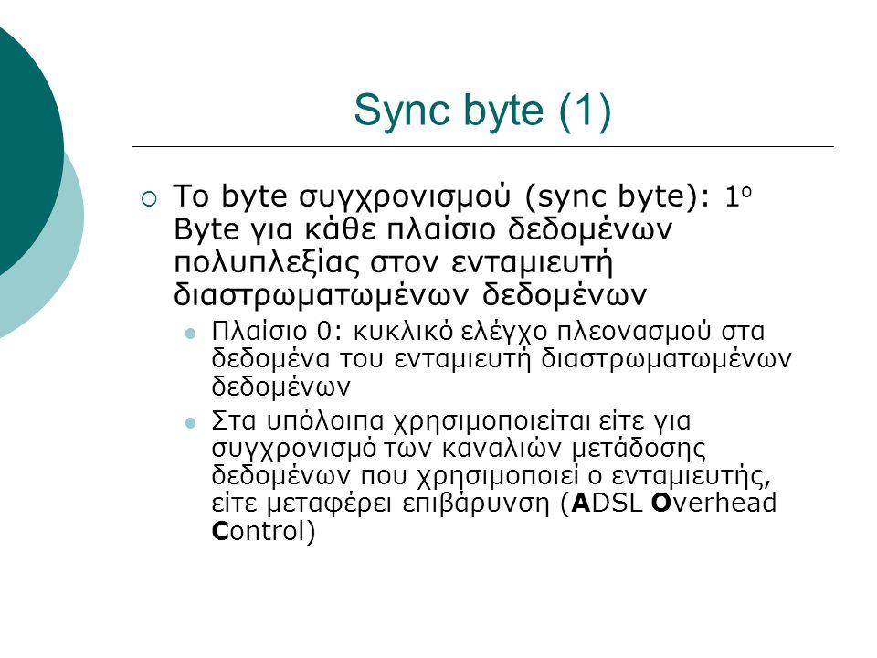 Sync byte (1)  Το byte συγχρονισμού (sync byte): 1 ο Byte για κάθε πλαίσιο δεδομένων πολυπλεξίας στον ενταμιευτή διαστρωματωμένων δεδομένων  Πλαίσιο