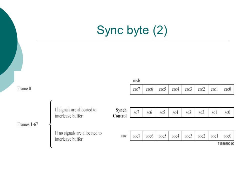 Sync byte (2)
