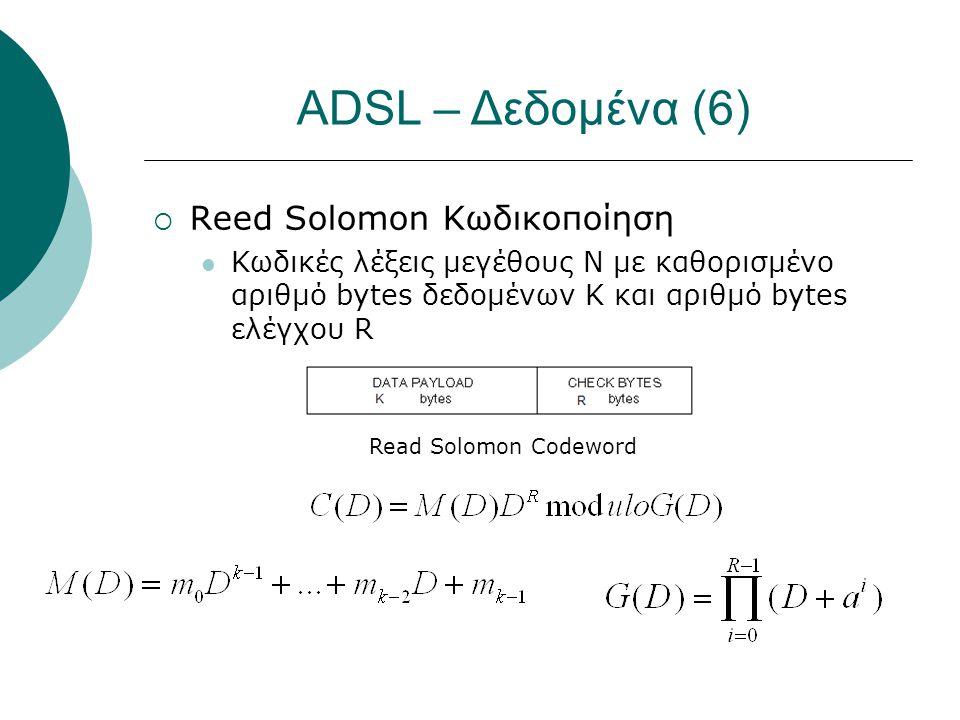  Reed Solomon Κωδικοποίηση  Κωδικές λέξεις μεγέθους Ν με καθορισμένο αριθμό bytes δεδομένων Κ και αριθμό bytes ελέγχου R Read Solomon Codeword ADSL