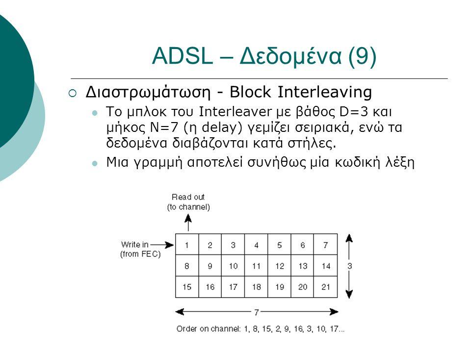 ADSL – Δεδομένα (9)  Διαστρωμάτωση - Block Interleaving  Το μπλοκ του Interleaver με βάθος D=3 και μήκος N=7 (η delay) γεμίζει σειριακά, ενώ τα δεδο