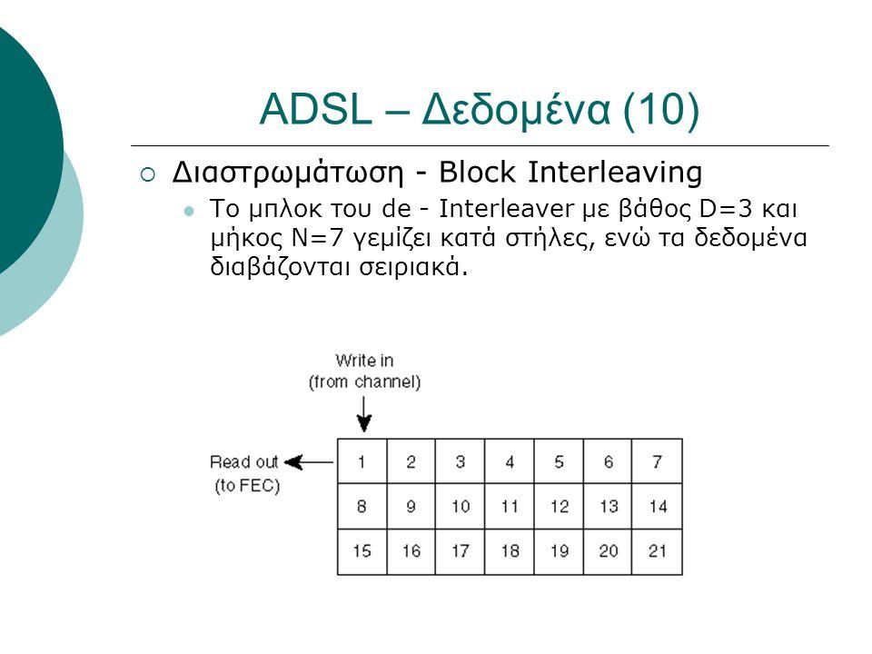 ADSL – Δεδομένα (10)  Διαστρωμάτωση - Block Interleaving  Το μπλοκ του de - Interleaver με βάθος D=3 και μήκος N=7 γεμίζει κατά στήλες, ενώ τα δεδομ