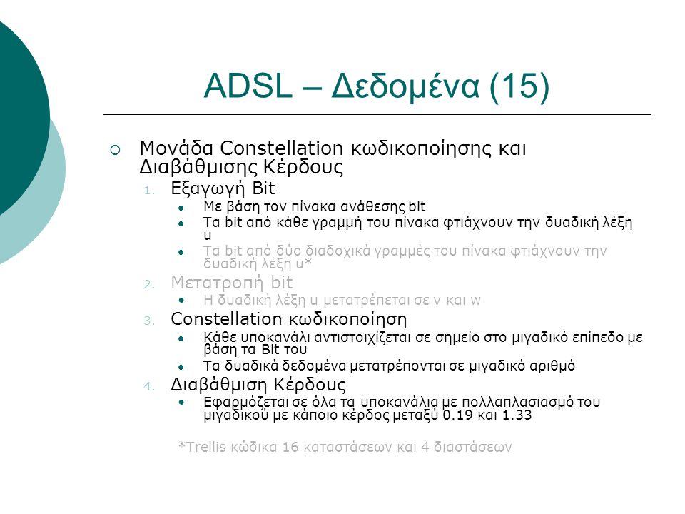 ADSL – Δεδομένα (15)  Μονάδα Constellation κωδικοποίησης και Διαβάθμισης Κέρδους 1. Εξαγωγή Bit  Με βάση τον πίνακα ανάθεσης bit  Τα bit από κάθε γ