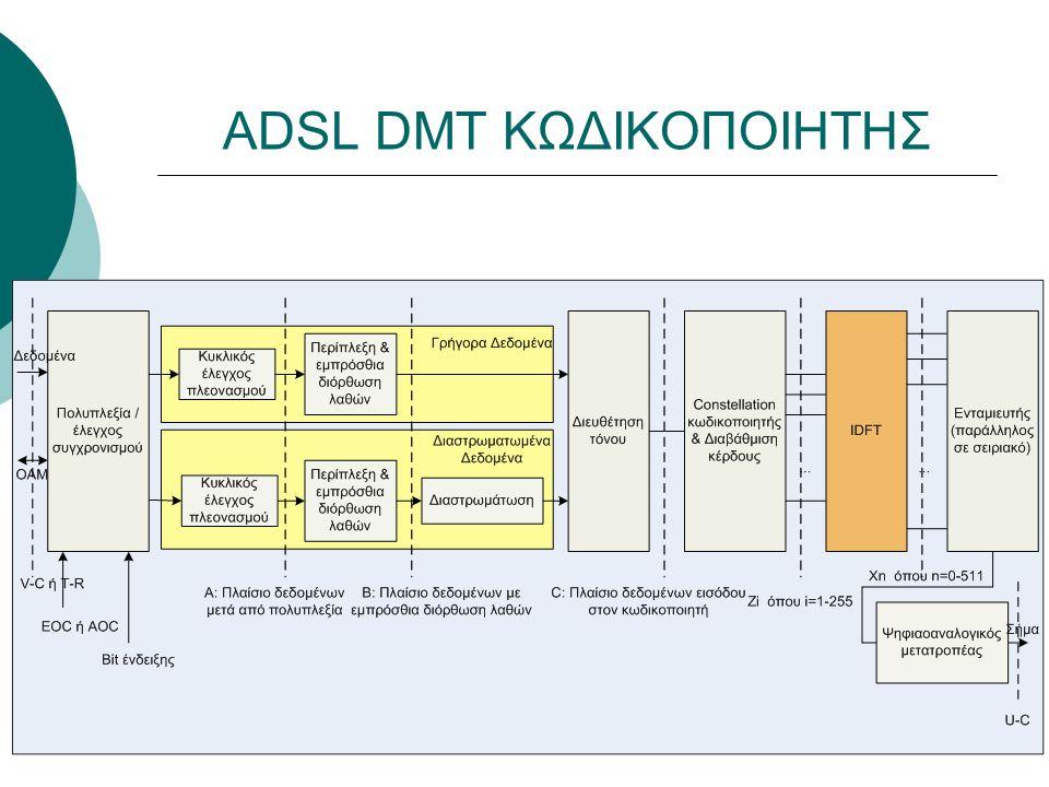 ADSL DMT ΚΩΔΙΚΟΠΟΙΗΤΗΣ