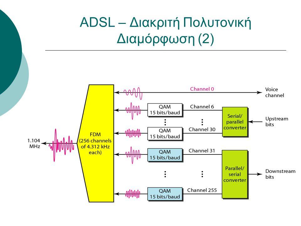 ADSL lite  Splitterless ADSL  Παρεμβολές στο τηλεφωνικό σήμα όταν υπάρχει υψηλός ρυθμός μετάδοσης δεδομένων  Κατάλληλο τοπικό βρόχο μήκους έως 5.5km  Χαμηλού ρυθμού μετάδοσης δεδομένων ADSL (1.5 Mbps/512 Kbps)  Συχνότητες 25KHz-500KHz