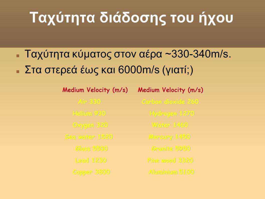 Ταχύτητα διάδοσης του ήχου  Ταχύτητα κύματος στον αέρα ~330-340m/s.  Στα στερεά έως και 6000m/s (γιατί;) Medium Velocity (m/s) Medium Velocity (m/s)
