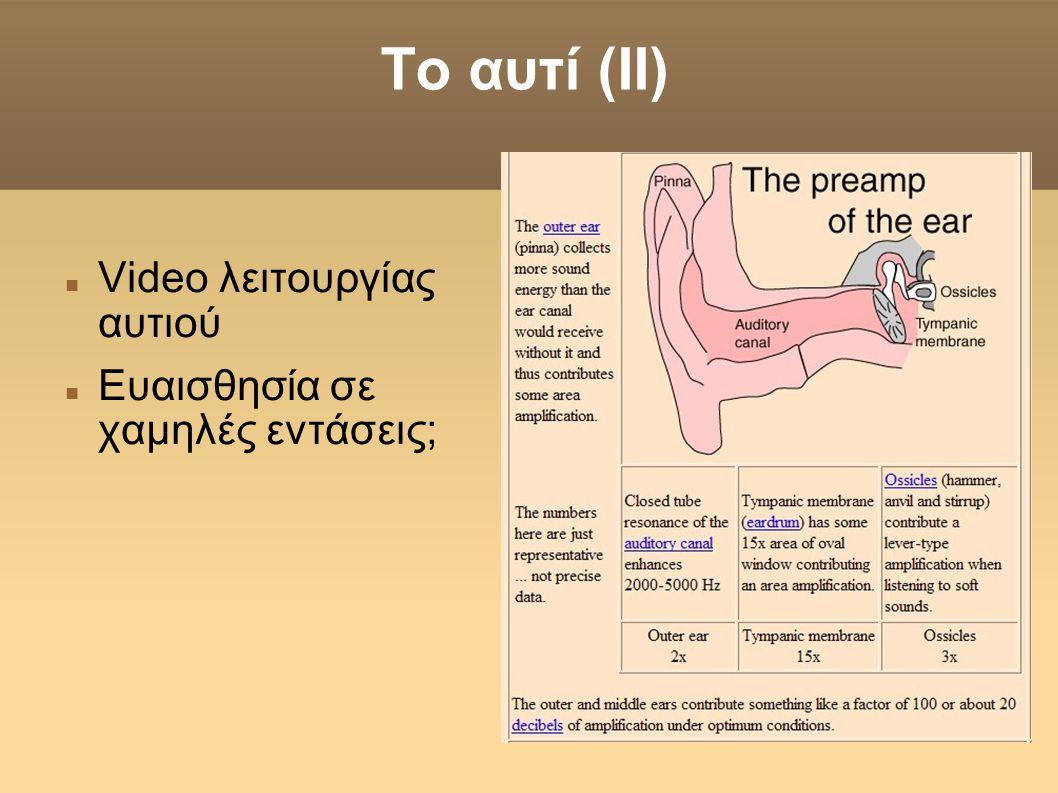 Το αυτί (ΙΙ)  Video λειτουργίας αυτιού  Ευαισθησία σε χαμηλές εντάσεις;